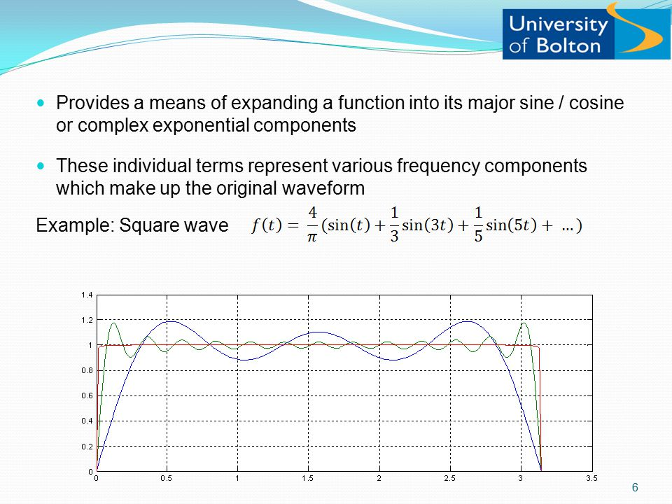 Provides a means of expanding a function into its major sine / cosine or complex exponential components These individual terms represent various frequency components which make up the original waveform Example: Square wave 6