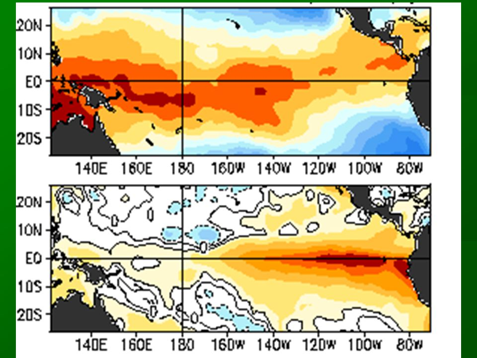 El Nino - Weakening of the equatorial current brings warmer waters to the west coast of South America