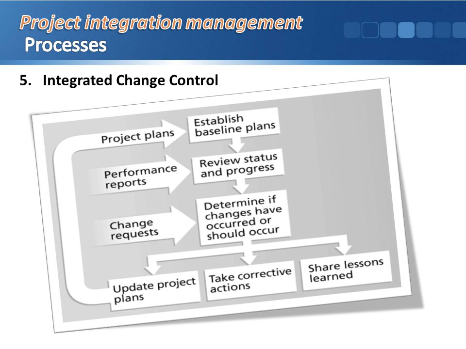 5.Integrated Change Control