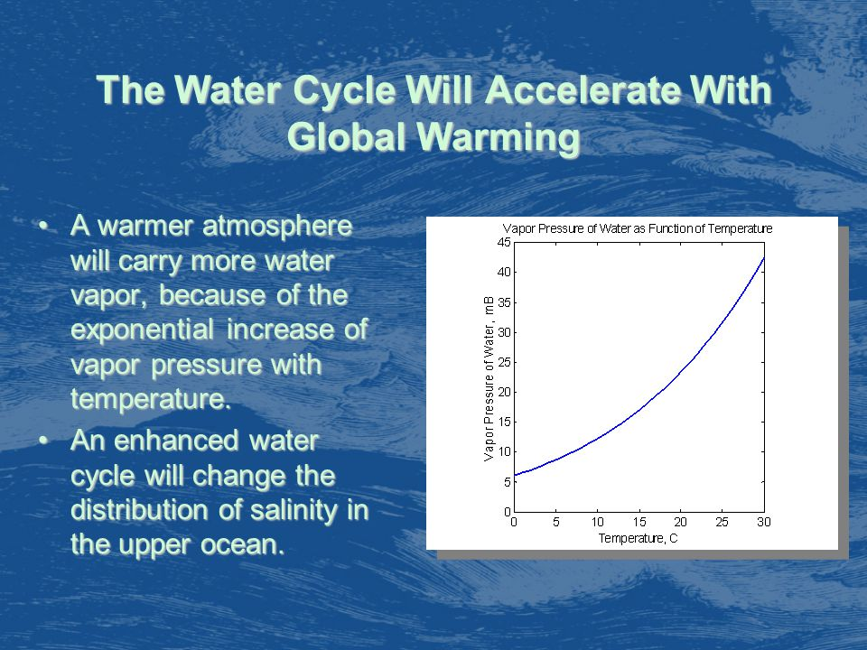The Water Cycle Will Accelerate With Global Warming A warmer atmosphere will carry more water vapor, because of the exponential increase of vapor pressure with temperature.
