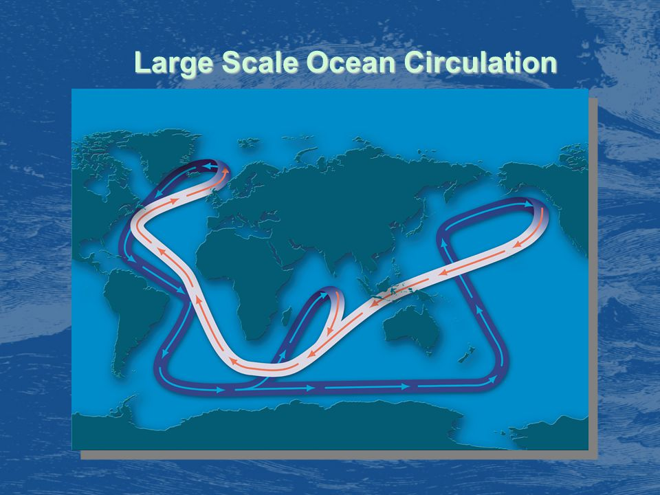 Large Scale Ocean Circulation