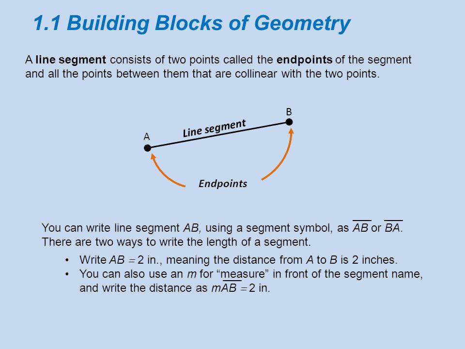 11 Building Blocks Of Geometry P Three Building Blocks Of Geometry