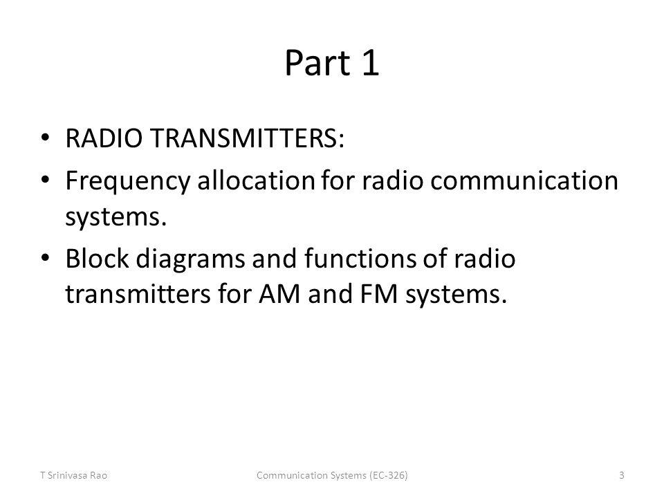 Peachy Radio Transmitters T Srinivasa Rao1Communication Systems Ec 326 Wiring Digital Resources Pelapshebarightsorg