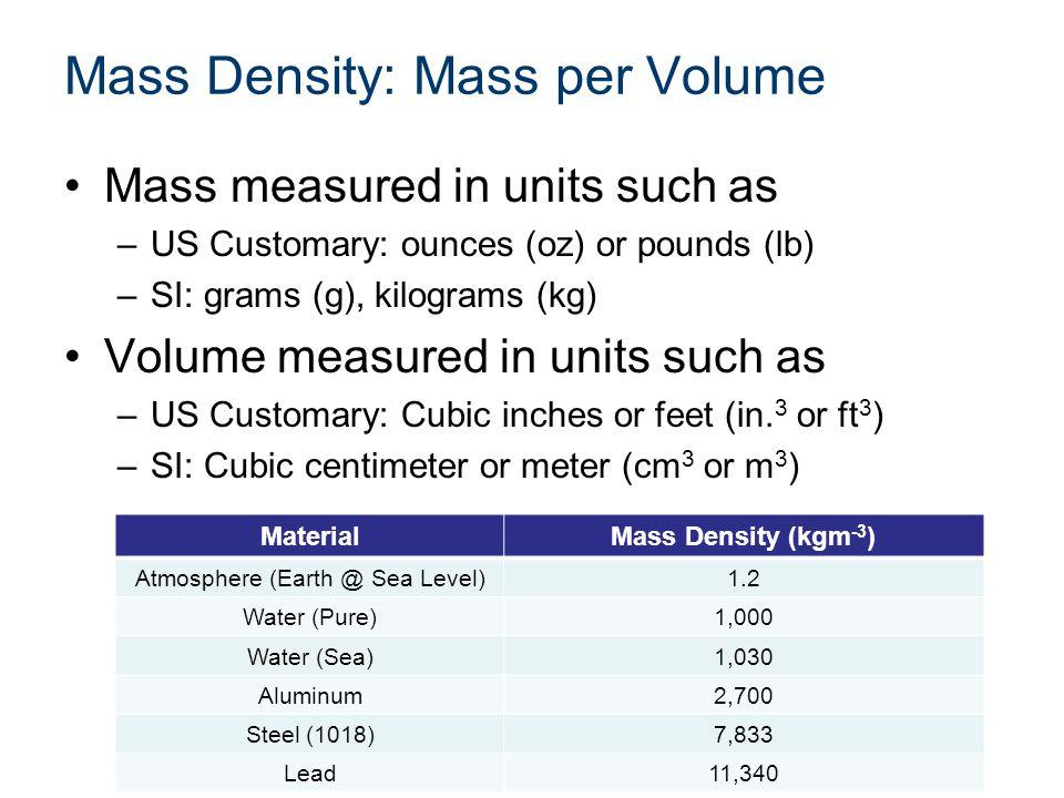 M Density Is A Measure
