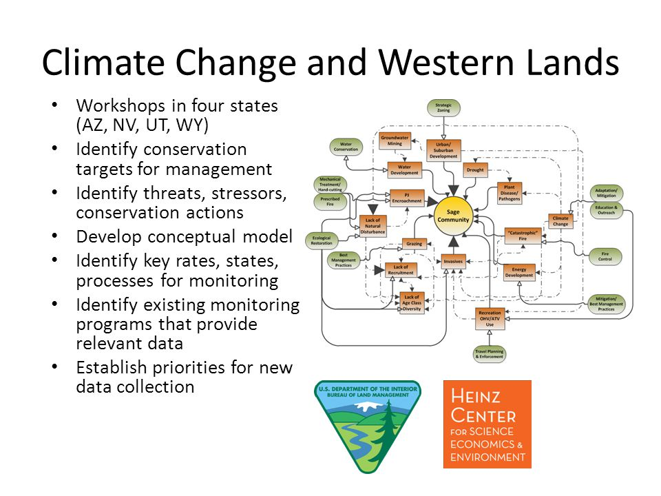 Climate Change and Western Lands Workshops in four states (AZ, NV, UT, WY) Identify conservation targets for management Identify threats, stressors, conservation actions Develop conceptual model Identify key rates, states, processes for monitoring Identify existing monitoring programs that provide relevant data Establish priorities for new data collection