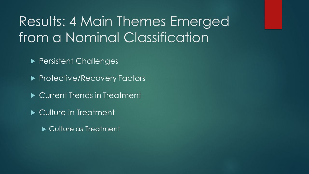 Results: 4 Main Themes Emerged from a Nominal Classification  Persistent Challenges  Protective/Recovery Factors  Current Trends in Treatment  Culture in Treatment  Culture as Treatment