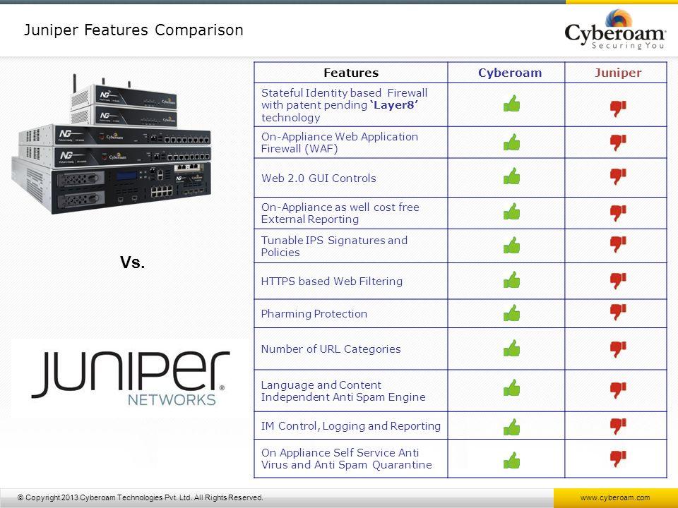 Proxy Appliance Comparison