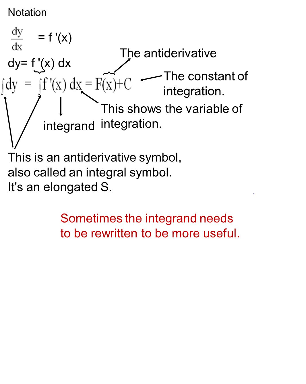 Notation = f (x) dy= f (x) dx This is an antiderivative symbol, also called an integral symbol.