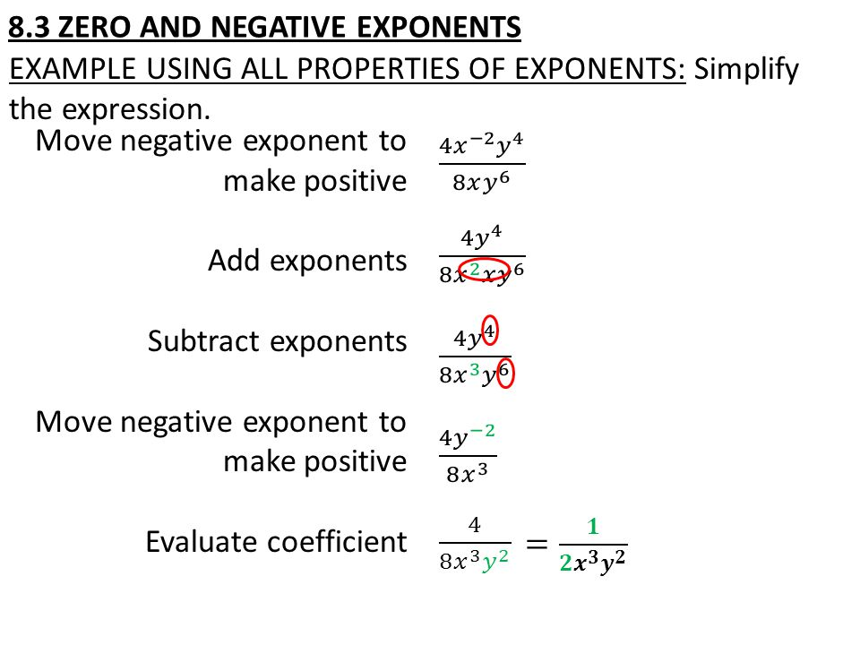 positive and negative indices