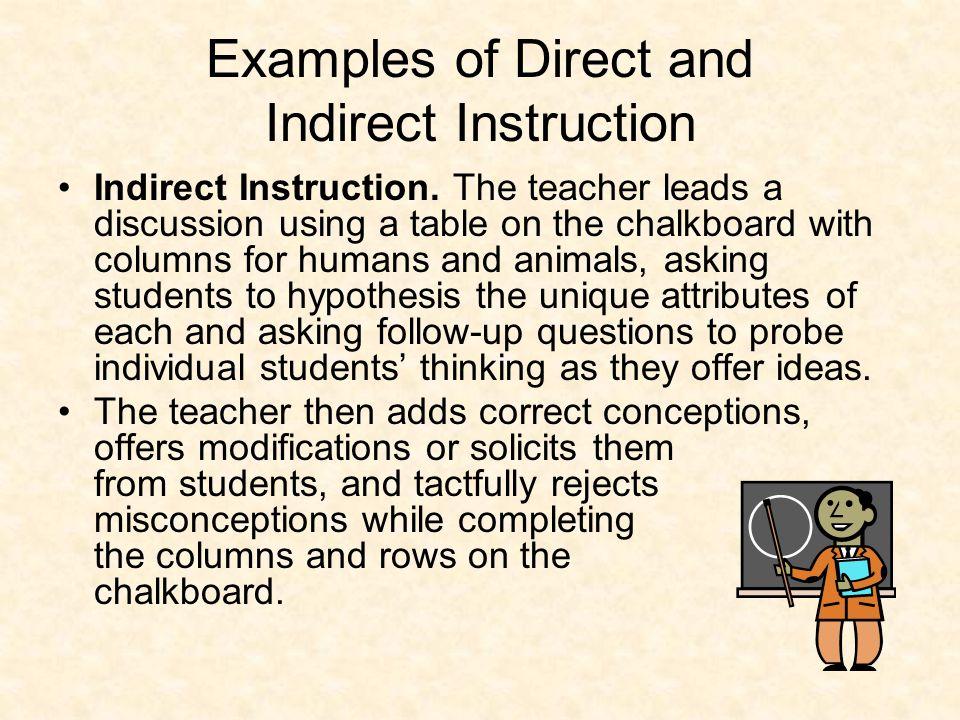 Module 4 Teaching Methods Introduction Ted 367 Methods In Sec Ed