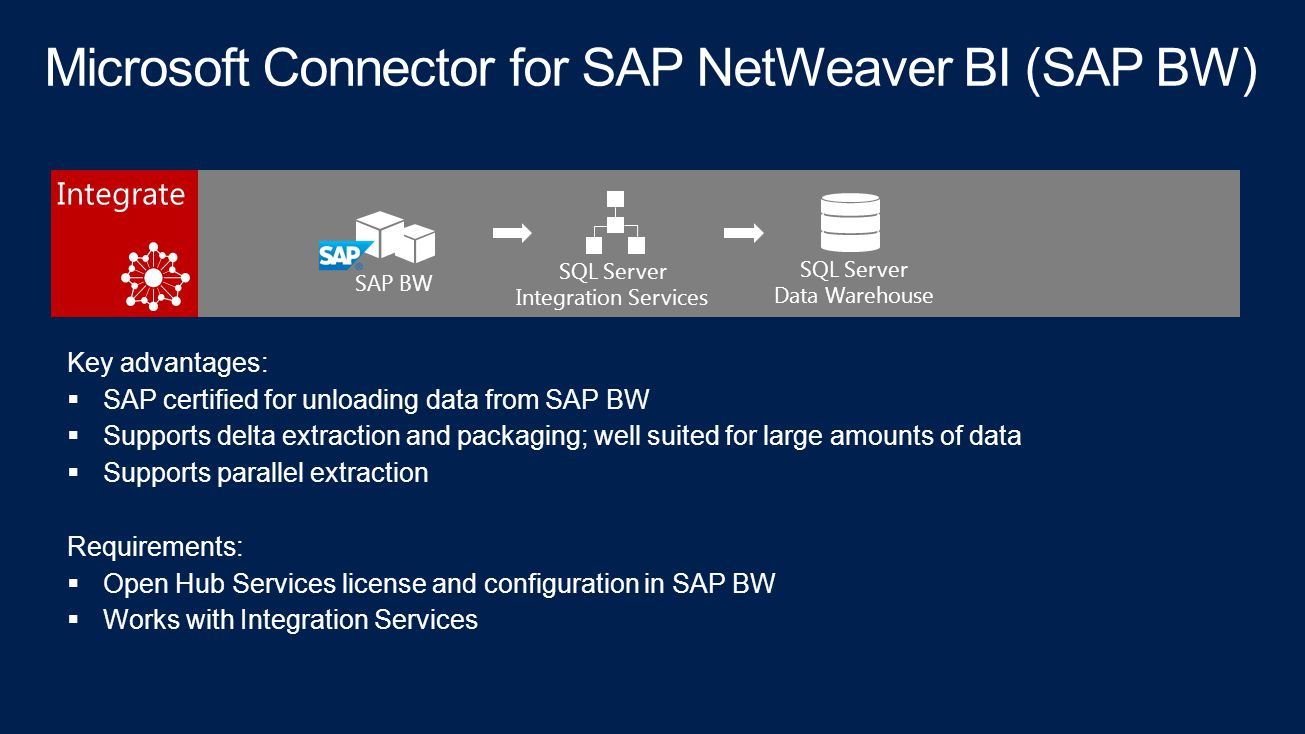 Discover Analyze User directly connected to SAP system ETL