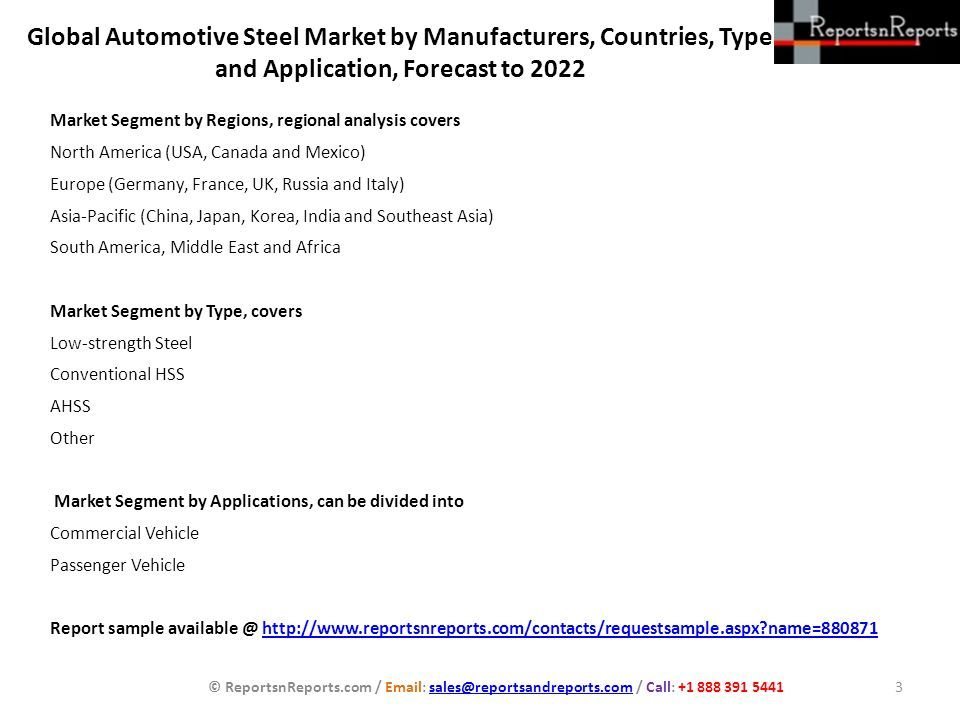 Global Automotive Steel Market by Manufacturers, Countries