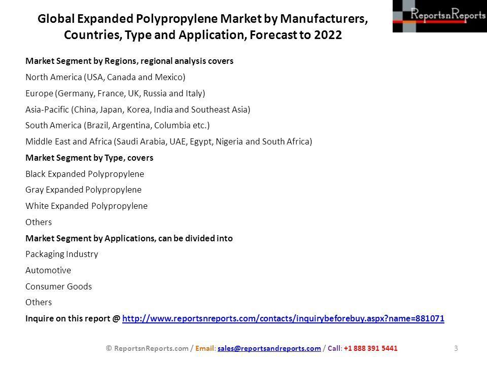 Global Expanded Polypropylene Market by Manufacturers