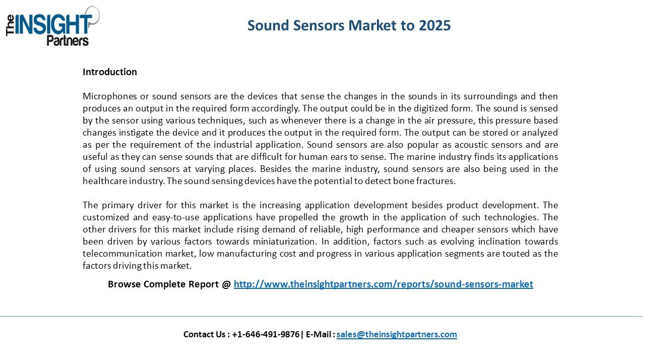 Sound Sensors Market to Global Analysis and Forecasts by Type
