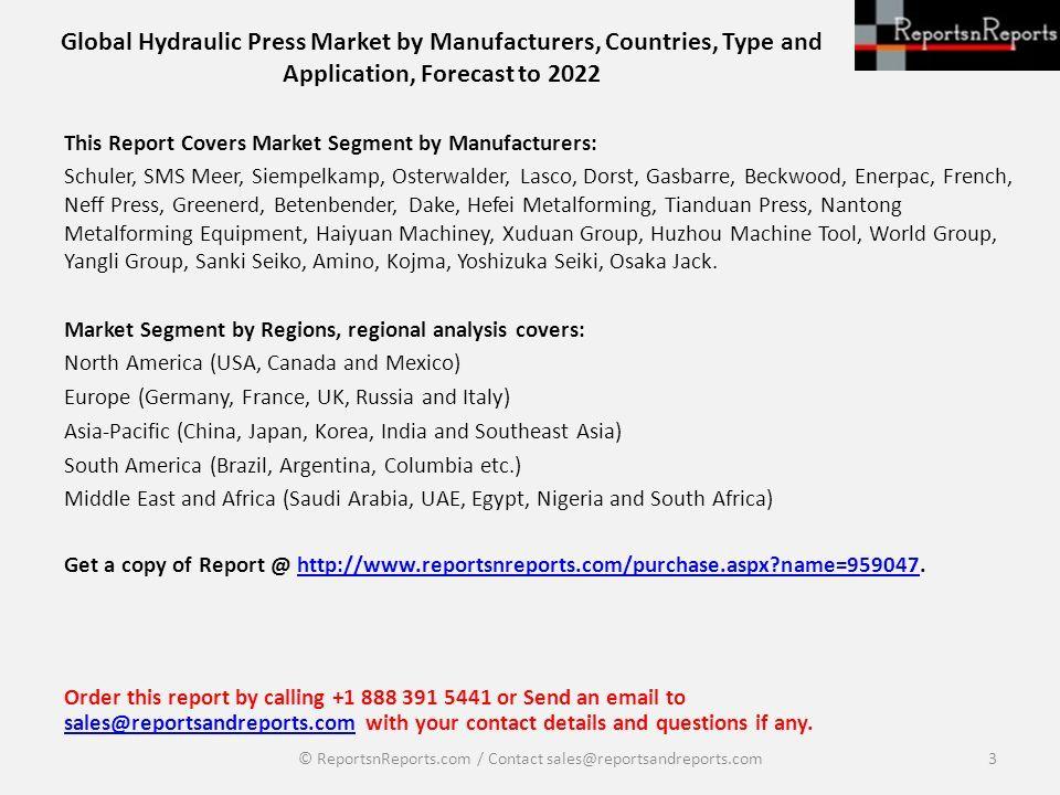 Global Hydraulic Press Market Analysis by H-Frame, C-Frame