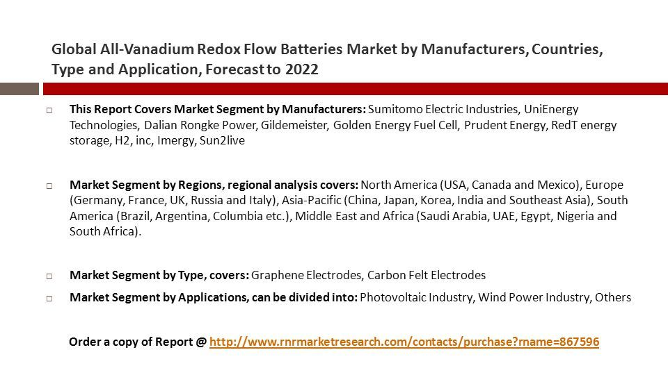 Global All-Vanadium Redox Flow Batteries Market by Manufacturers
