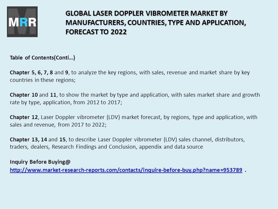 Ppt – the type 8329 laser doppler vibrometer (ldv) powerpoint.