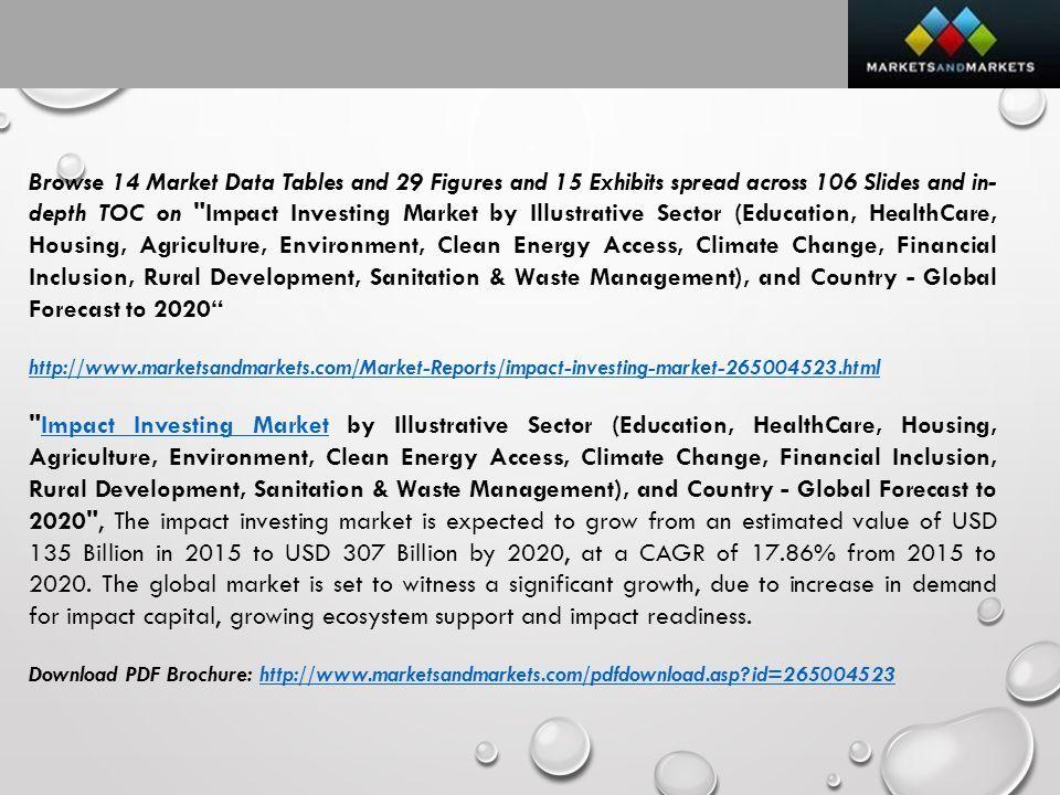 MarketsandMarkets™ Presents Impact Investing Market worth