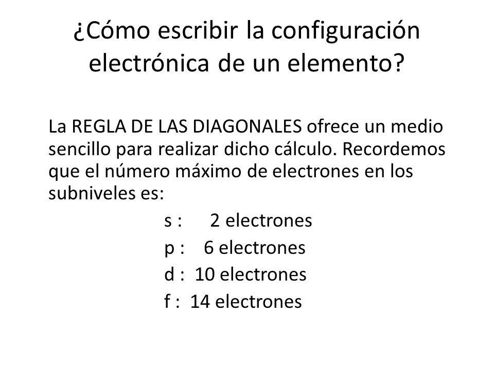cmo escribir la configuracin electrnica de un elemento