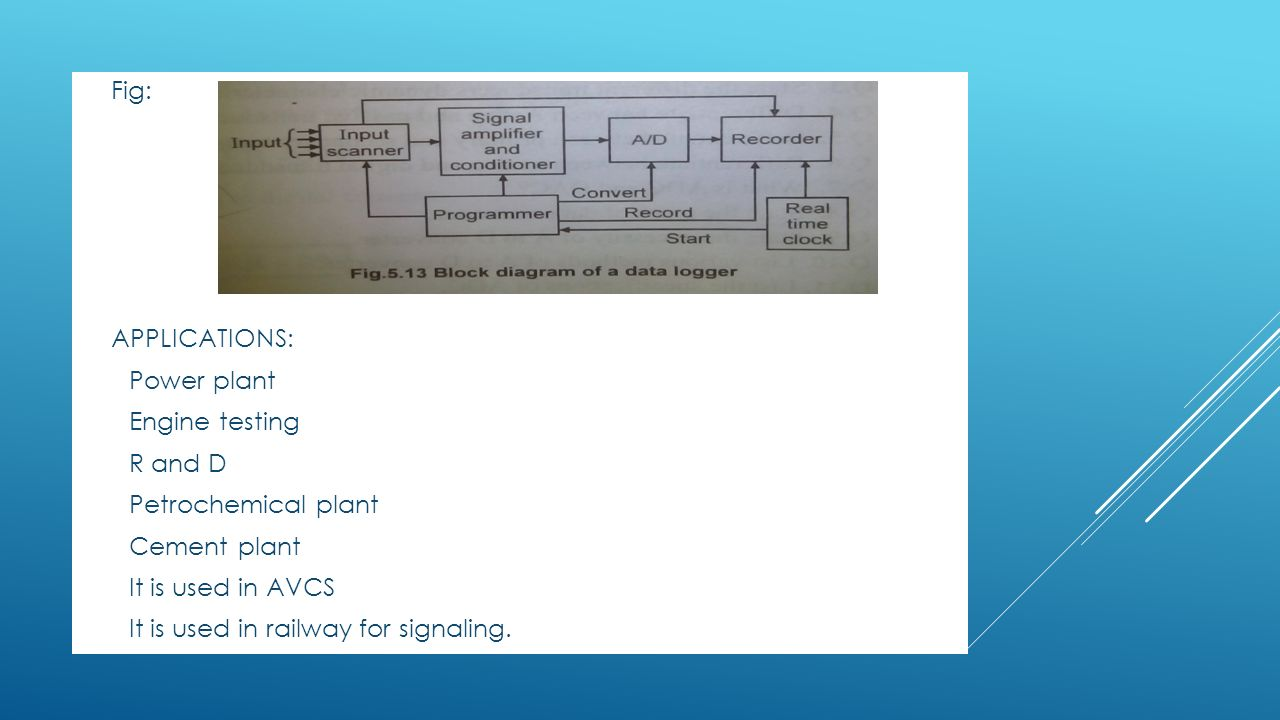 Signal Conditioning Is Stage Of Instrumentation Very Low Frequency Datalogger Circuit Schematic Diagram 15