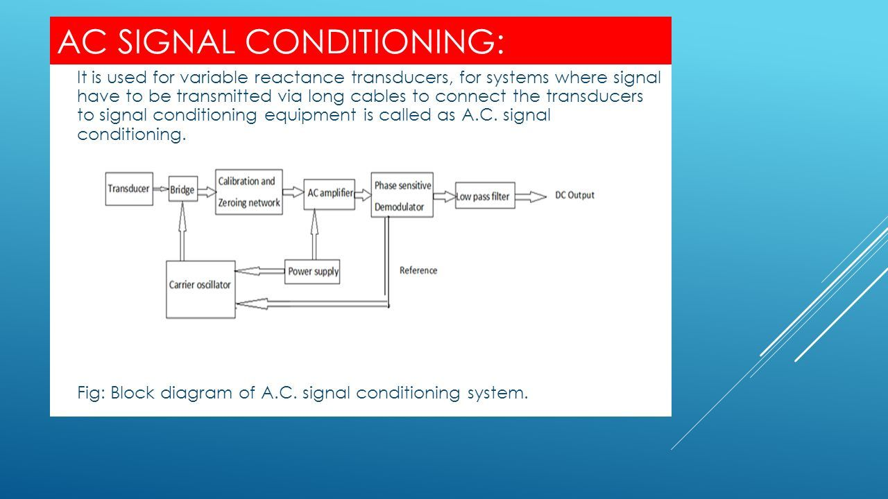 Signal Conditioning Is Stage Of Instrumentation Block Diagram Electrical Engineering 6 Ac