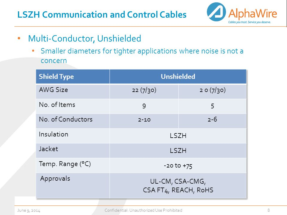LSZH Communication and Control Cables Multi-Conductor, Unshielded Smaller diameters for tighter applications where noise is not a concern June 9, 2014Confidential: Unauthorized Use Prohibited8