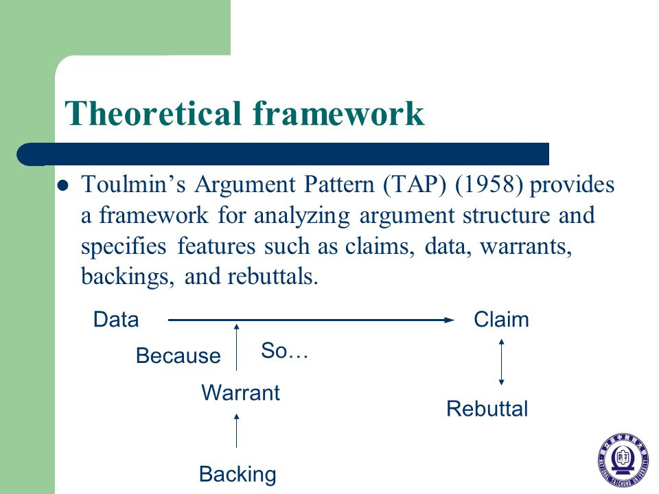 Theoretical framework Toulmins Argument Pattern (TAP) (1958) provides a framework for analyzing argument structure and specifies features such as claims, data, warrants, backings, and rebuttals.