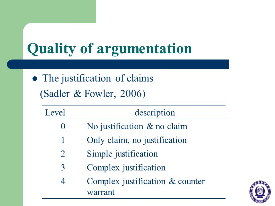 Quality of argumentation The justification of claims (Sadler & Fowler, 2006) Leveldescription 0No justification & no claim 1Only claim, no justification 2Simple justification 3Complex justification 4Complex justification & counter warrant