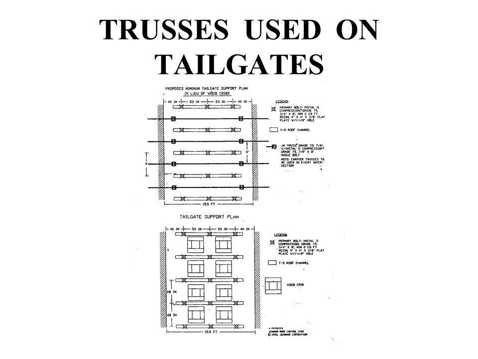 TRUSSES USED ON TAILGATES