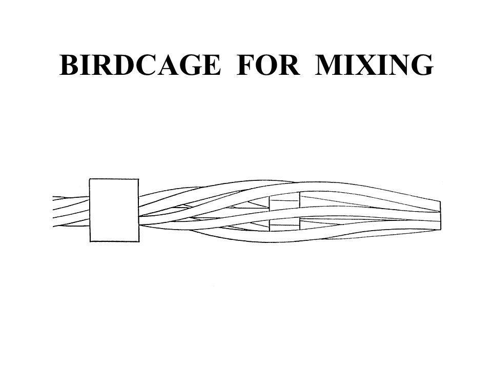 BIRDCAGE FOR MIXING