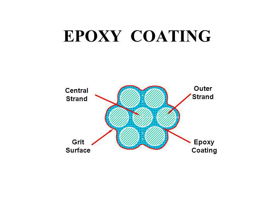 EPOXY COATING Central Strand Grit Surface Outer Strand Epoxy Coating