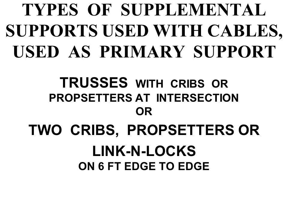 TYPES OF SUPPLEMENTAL SUPPORTS USED WITH CABLES, USED AS PRIMARY SUPPORT TRUSSES WITH CRIBS OR PROPSETTERS AT INTERSECTION OR TWO CRIBS, PROPSETTERS OR LINK-N-LOCKS ON 6 FT EDGE TO EDGE