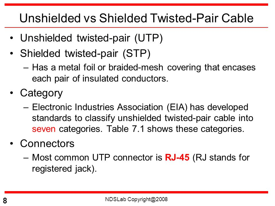 NDSLab 8 Unshielded vs Shielded Twisted-Pair Cable Unshielded twisted-pair (UTP) Shielded twisted-pair (STP) –Has a metal foil or braided-mesh covering that encases each pair of insulated conductors.