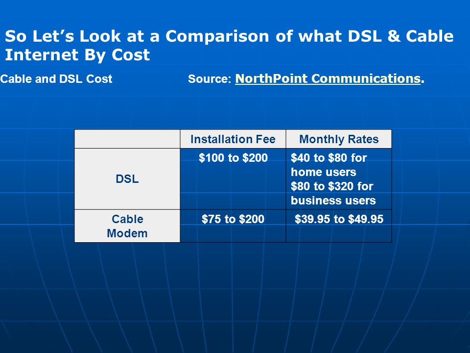 So Lets Look at a Comparison of what DSL & Cable Internet By Cost Cable and DSL CostSource: NorthPoint Communications.