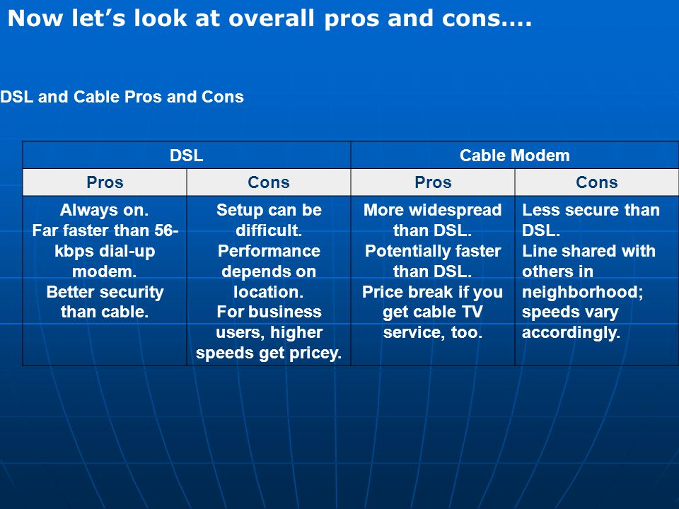 Now lets look at overall pros and cons….