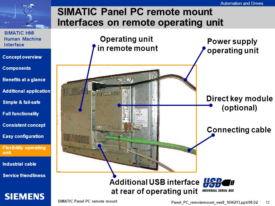 Automation and Drives SIMATIC HMI Human Machine Interface Panel_PC_remotemount_vee8_SH4213.ppt/ SIMATIC Panel PC remote mount SIMATIC Panel PC remote mount Interfaces on remote operating unit Operating unit in remote mount Power supply operating unit Direct key module (optional) Connecting cable Additional USB interface at rear of operating unit Components Additional application Benefits at a glance Consistent concept Simple & fail-safe Service friendliness Concept overview Full functionality Flexibility operating unit Industrial cable Easy configuration
