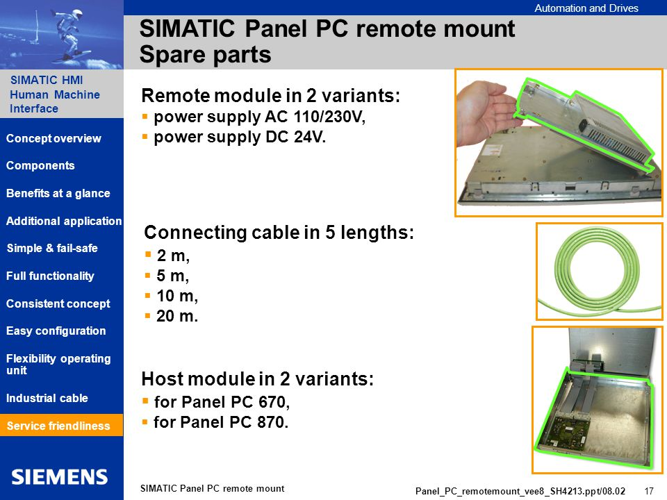 Automation and Drives SIMATIC HMI Human Machine Interface Panel_PC_remotemount_vee8_SH4213.ppt/ SIMATIC Panel PC remote mount SIMATIC Panel PC remote mount Spare parts Remote module in 2 variants: power supply AC 110/230V, power supply DC 24V.