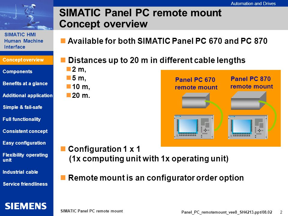 Automation and Drives SIMATIC HMI Human Machine Interface Panel_PC_remotemount_vee8_SH4213.ppt/ SIMATIC Panel PC remote mount SIMATIC Panel PC remote mount Concept overview Available for both SIMATIC Panel PC 670 and PC 870 Distances up to 20 m in different cable lengths 2 m, 5 m, 10 m, 20 m.