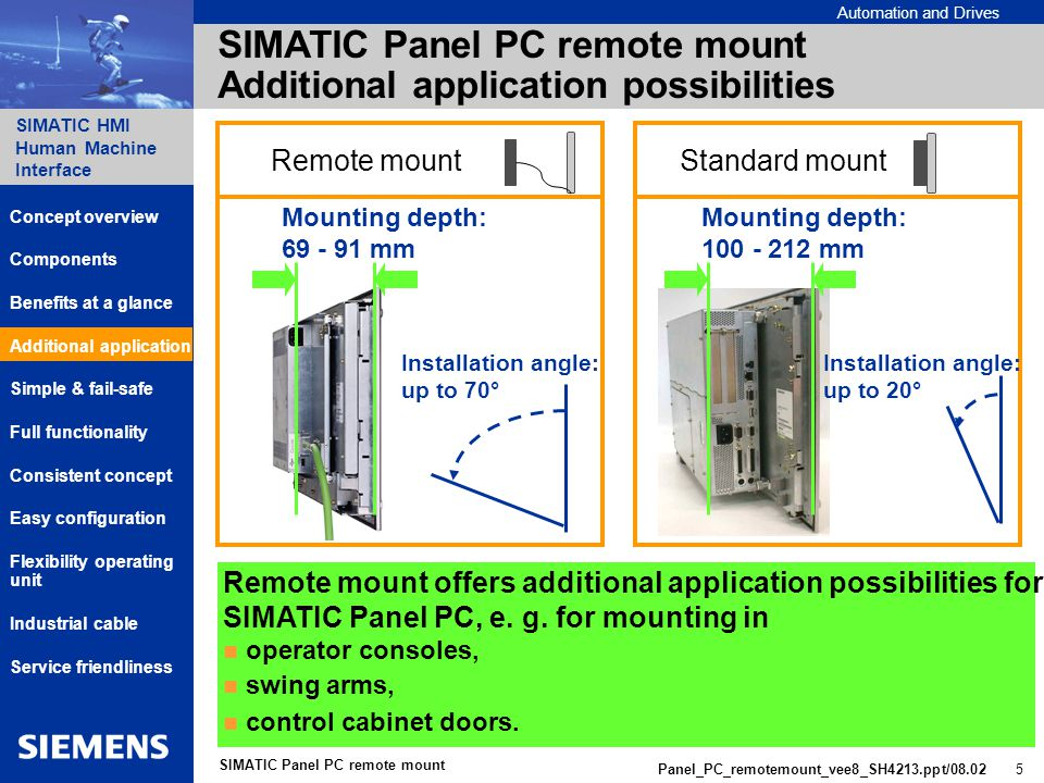 Automation and Drives SIMATIC HMI Human Machine Interface Panel_PC_remotemount_vee8_SH4213.ppt/ SIMATIC Panel PC remote mount Standard mount SIMATIC Panel PC remote mount Additional application possibilities Remote mount offers additional application possibilities for SIMATIC Panel PC, e.
