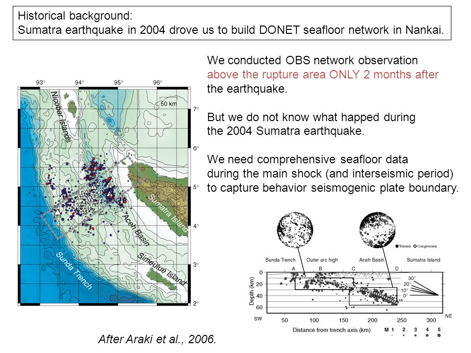 Historical background: Sumatra earthquake in 2004 drove us to build DONET seafloor network in Nankai.