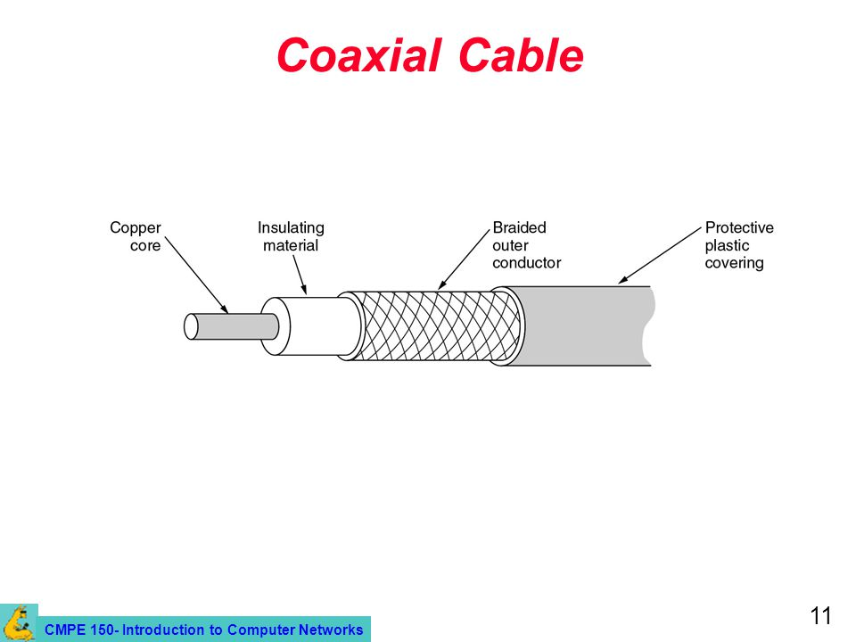 CMPE 150- Introduction to Computer Networks 11 Coaxial Cable
