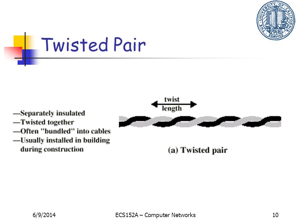6/9/2014ECS152A – Computer Networks10 Twisted Pair