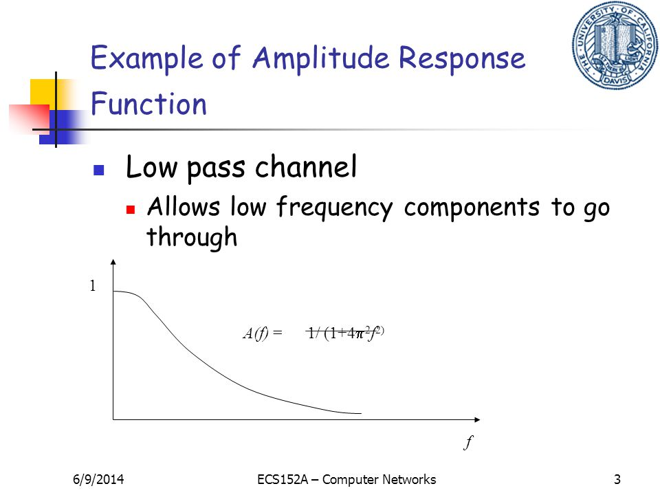 6/9/2014ECS152A – Computer Networks3 f 1 A(f) = 1/ (1+4 2 f 2) Example of Amplitude Response Function Low pass channel Allows low frequency components to go through