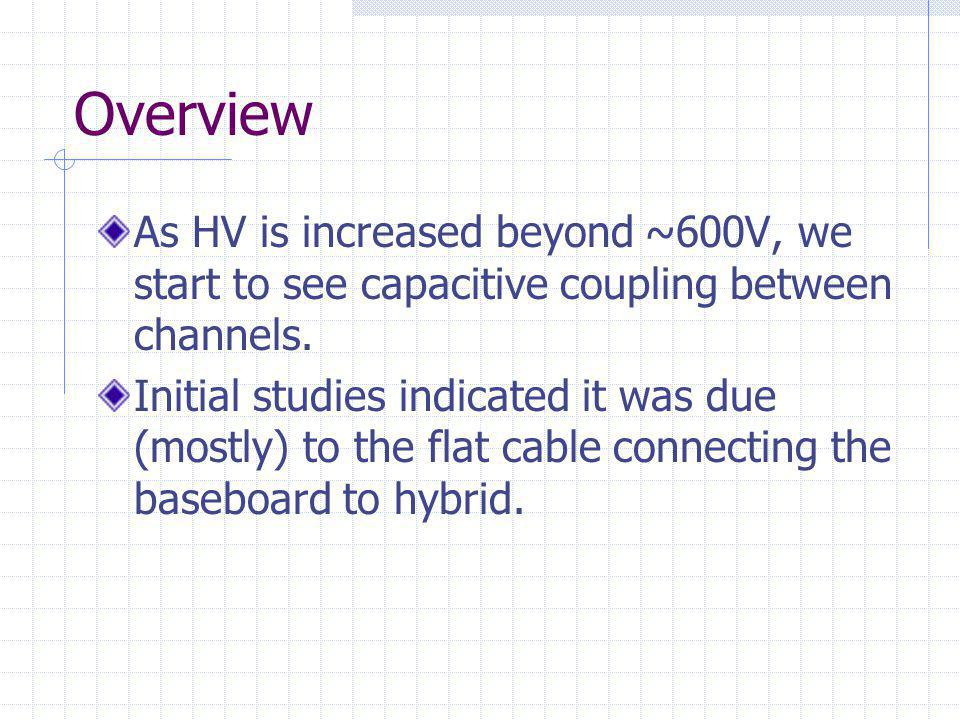 Overview As HV is increased beyond ~600V, we start to see capacitive coupling between channels.