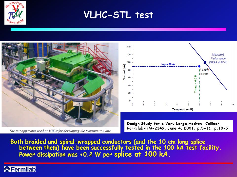 VLHC-STL test Both braided and spiral-wrapped conductors (and the 10 cm long splice between them) have been successfully tested in the 100 kA test facility.