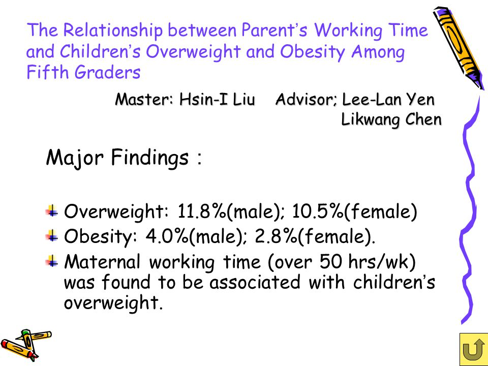 The Relationship between Parent s Working Time and Children s Overweight and Obesity Among Fifth Graders Major Findings Overweight: 11.8%(male); 10.5%(female) Obesity: 4.0%(male); 2.8%(female).