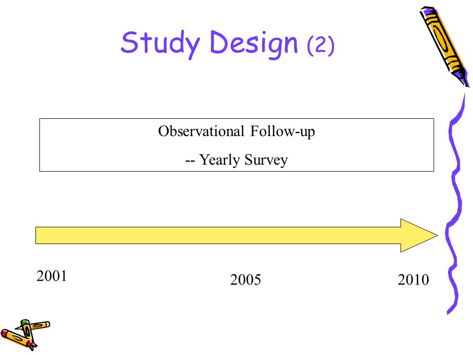 Study Design (2) 2001 2010 Observational Follow-up -- Yearly Survey 2005