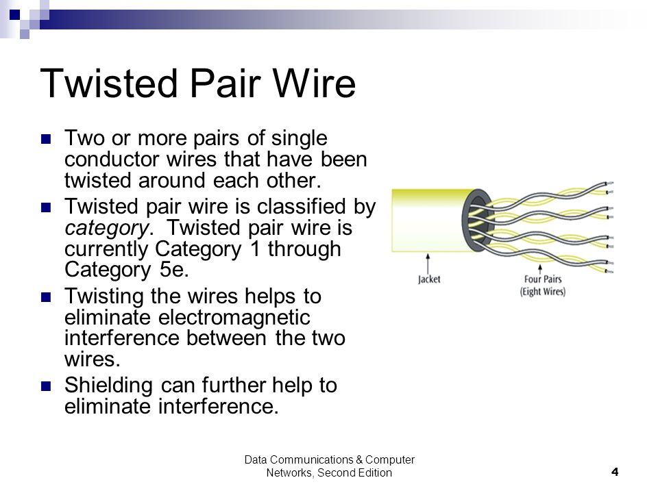 Data Communications & Computer Networks, Second Edition4 Twisted Pair Wire Two or more pairs of single conductor wires that have been twisted around each other.