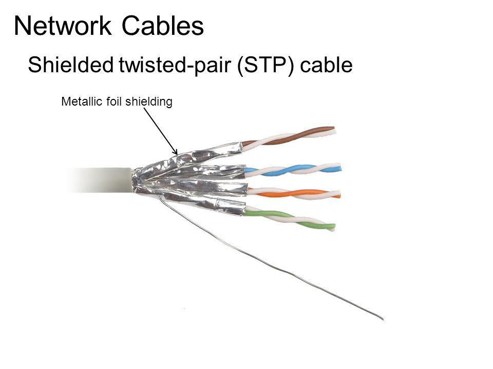 Network Cables Shielded twisted-pair (STP) cable Metallic foil shielding