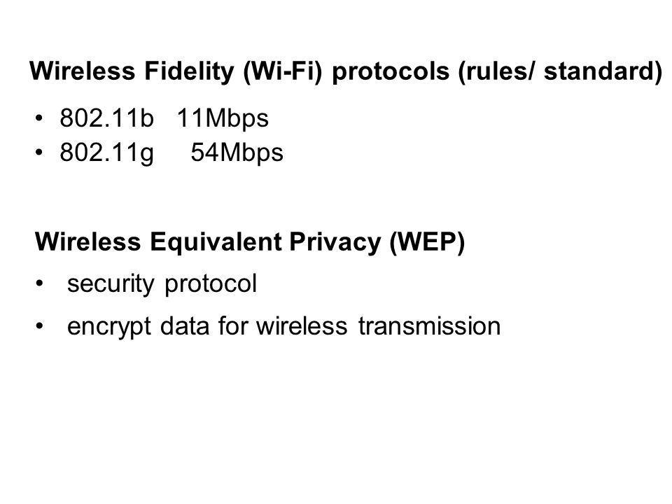 Wireless Fidelity (Wi-Fi) protocols (rules/ standard) 802.11b 11Mbps 802.11g 54Mbps Wireless Equivalent Privacy (WEP) security protocol encrypt data for wireless transmission